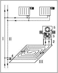 unibox primjer instalacije